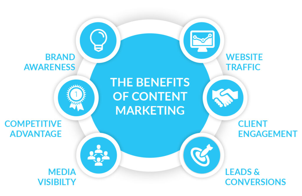 Content-marketing-for-small-business