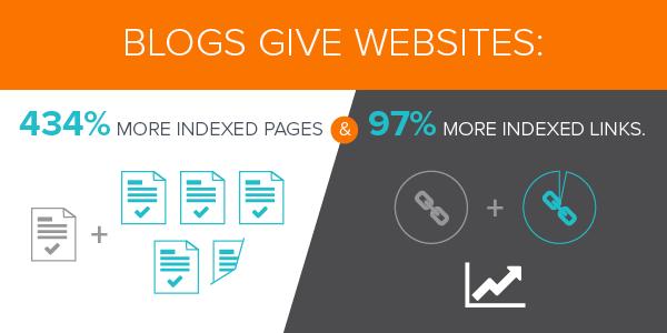 Blog-benefits-for-website