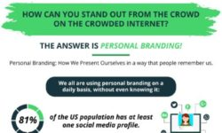 9 Reasons Personal Branding Matters in this Digital Age [Infographic]