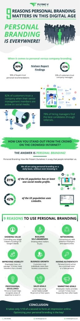 9 reasons personal branding matters in this digital age