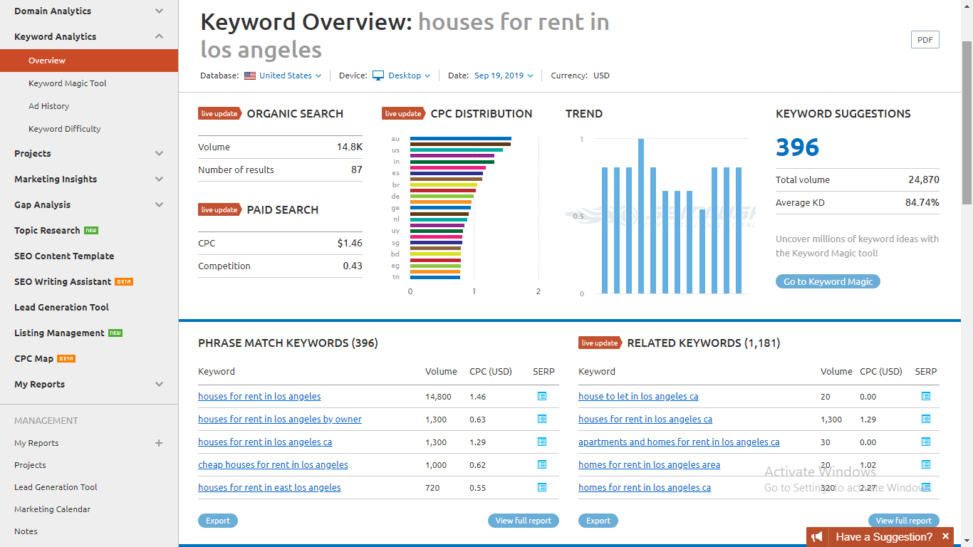 houses for rent in los angeles