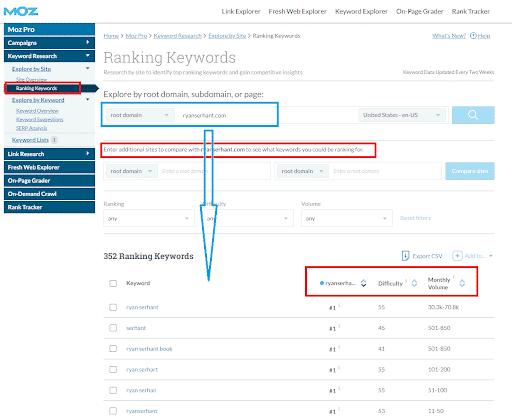 mozpro ranking keywords