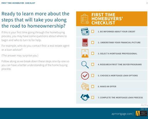 First Time Home-buyer Checklist Johanna Stubblefield