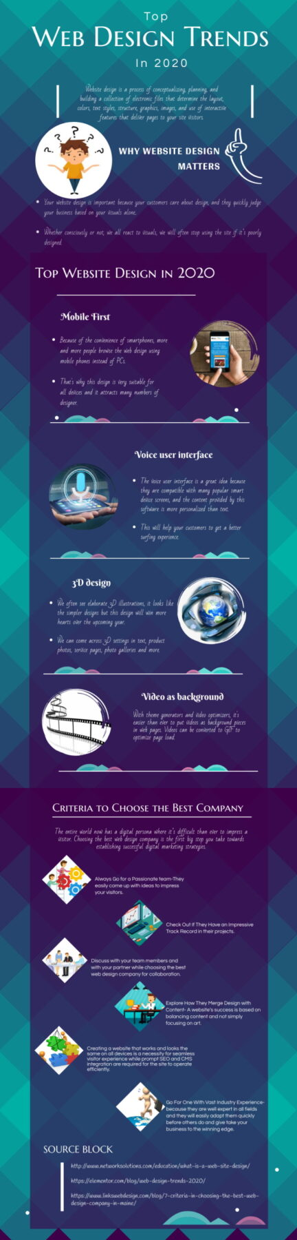 top trends and tips for effective website design 2020 infographic
