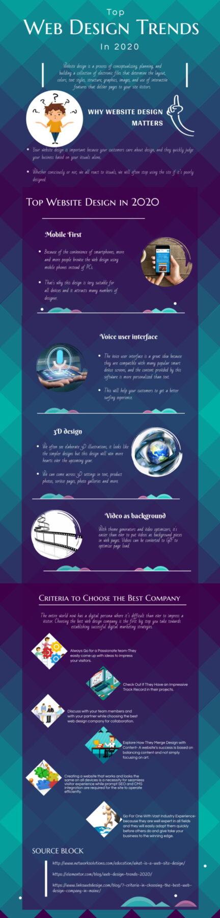 tip-trends-effective-website-design-2020-infographic-11