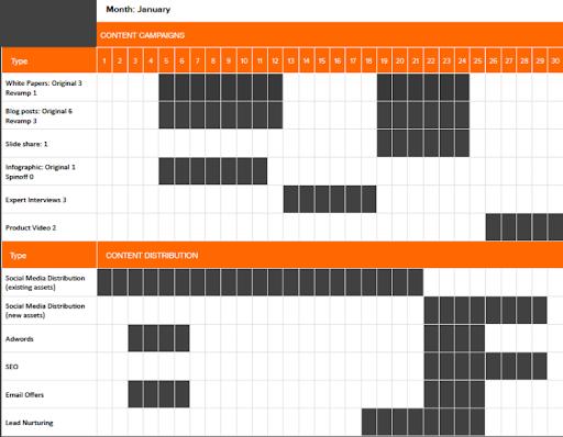 hubspot-content-editorial-calendar-template-example